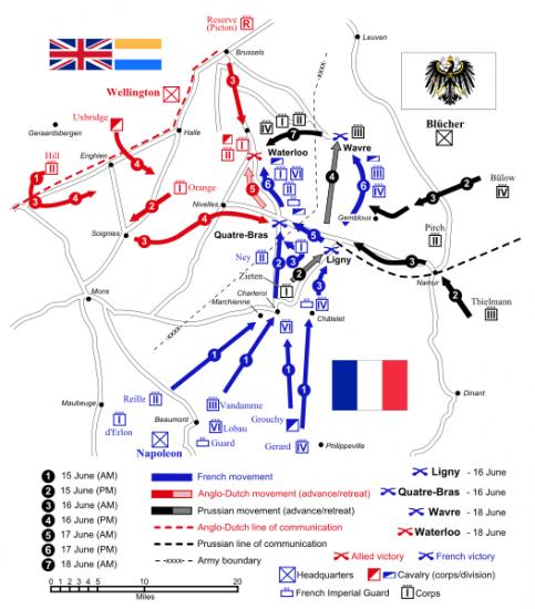 évolution des positions entre le 16 et 18 juin