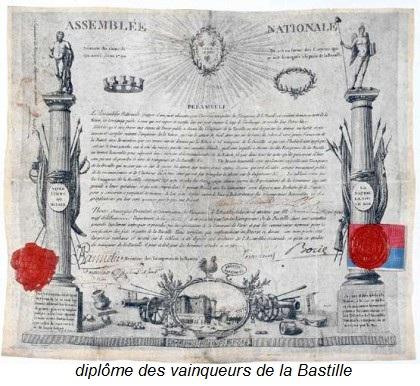diplôme des vainqueurs de la Bastille